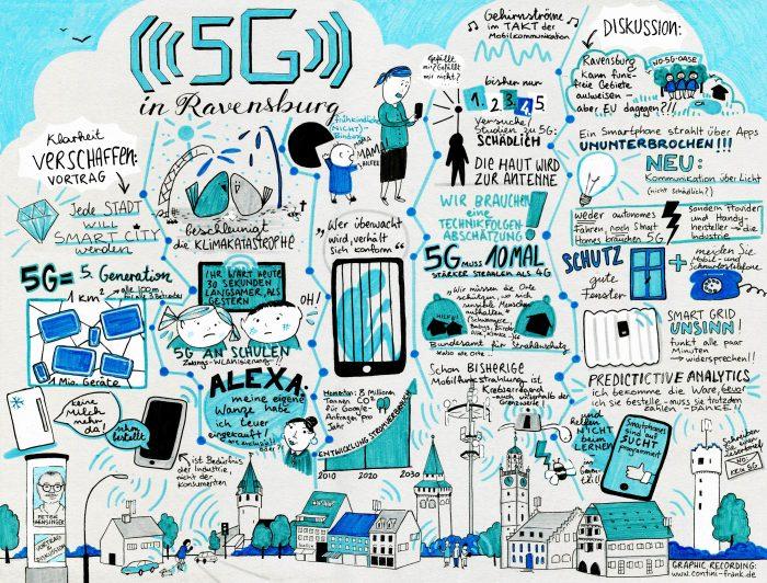 Sarah Cortini: Illustraion zu 5G (Vortrag Hensinger)